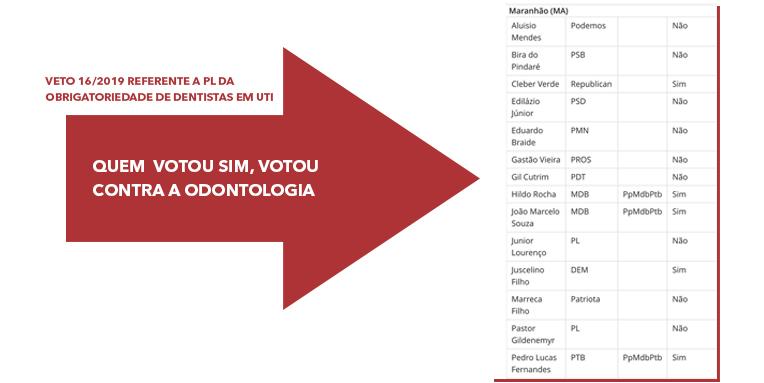 Veto 16/2019 referente a pl da  obrigatoriedade de dentistas em uti
